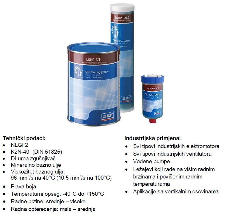 LGHP 2/0.4 SKF MAST 420ml [T]
