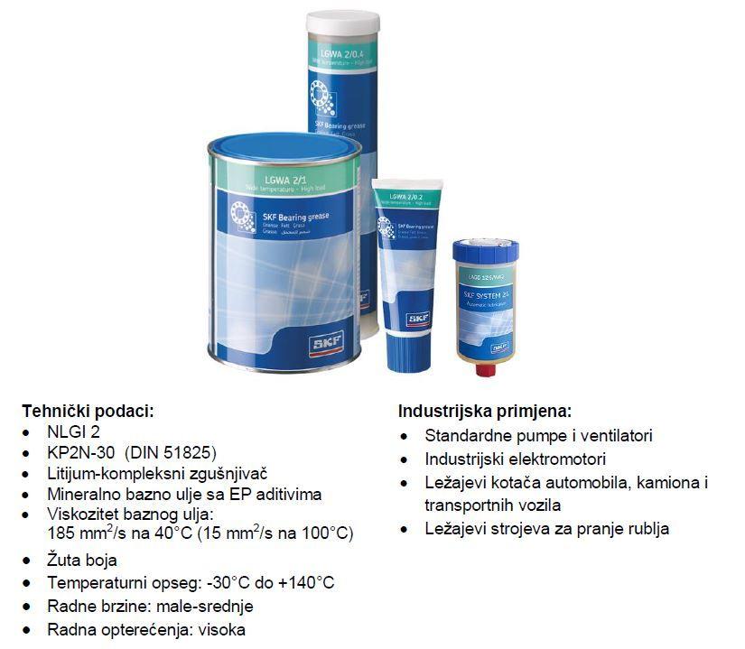 LGWA 2/0.4 SKF MAST 420ml [TS]