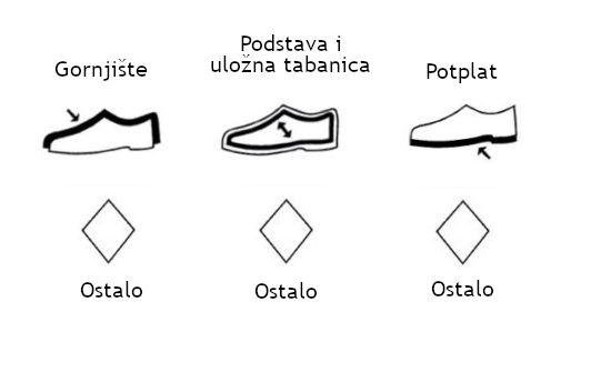 ČIZMA RADNIČKA NISKA br.44 BOROVO (Art. 275)